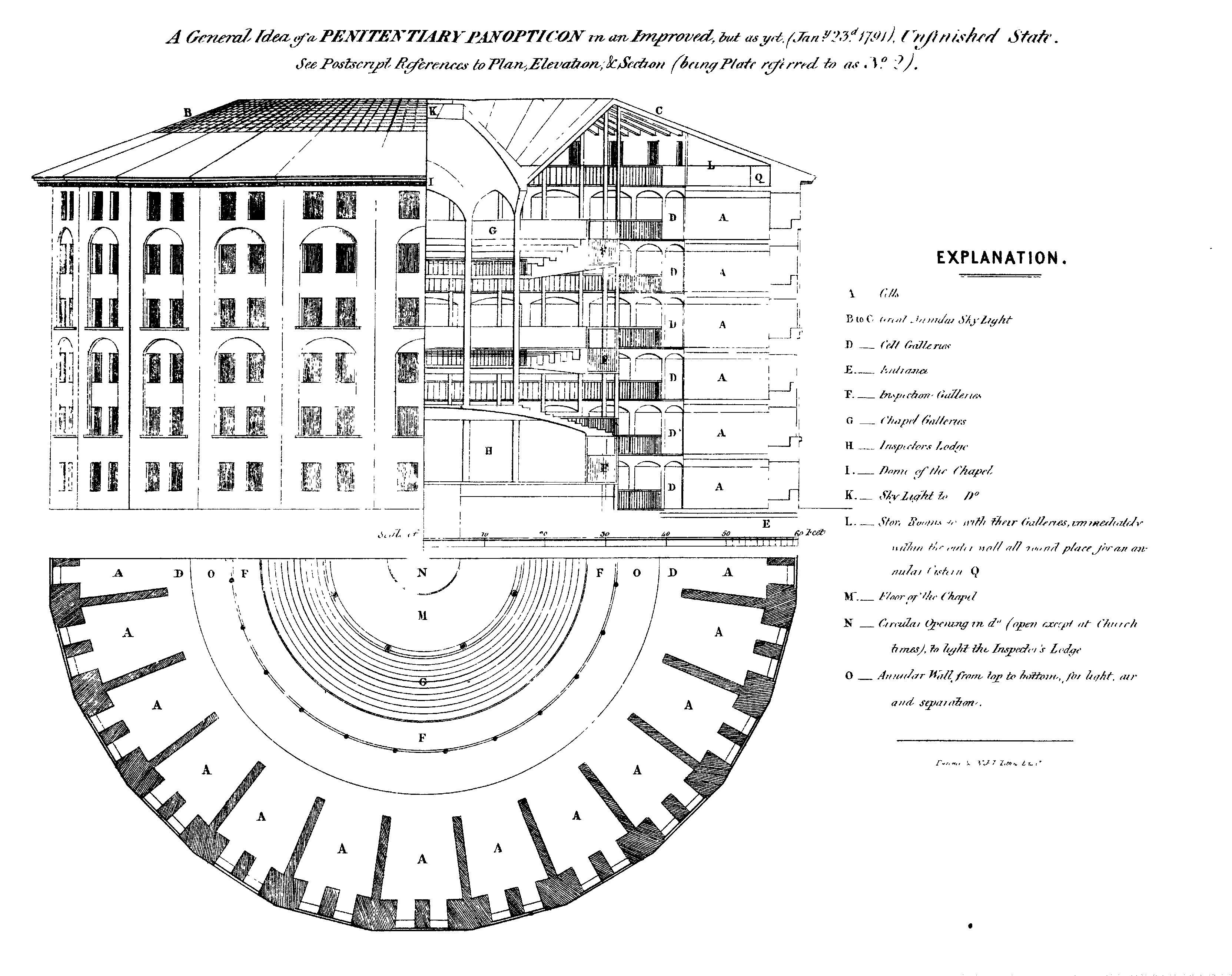 File Penetentiary Panopticon Plan Jpg Wikimedia Commons