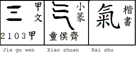 Qi - Wikipedia