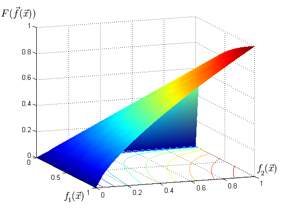 File:02 Multiplicative Rank.PNG