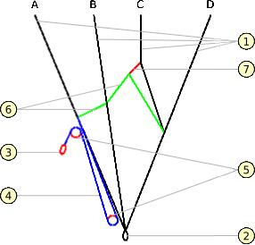 Accelerator diagram.png