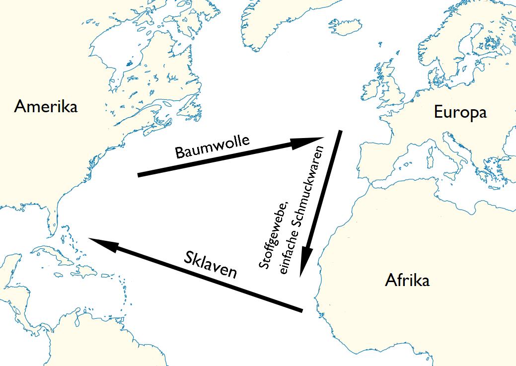 Atlantischer Dreieckshandel – Wikipedia.