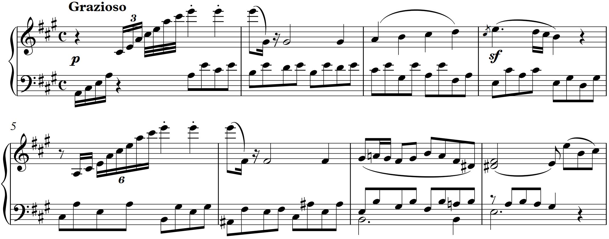 Beethoven Sonata 2 part 4 bar 1-8.png