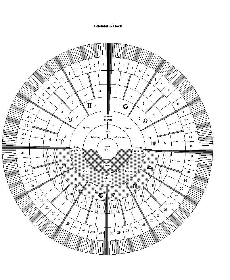 Clock Calendar