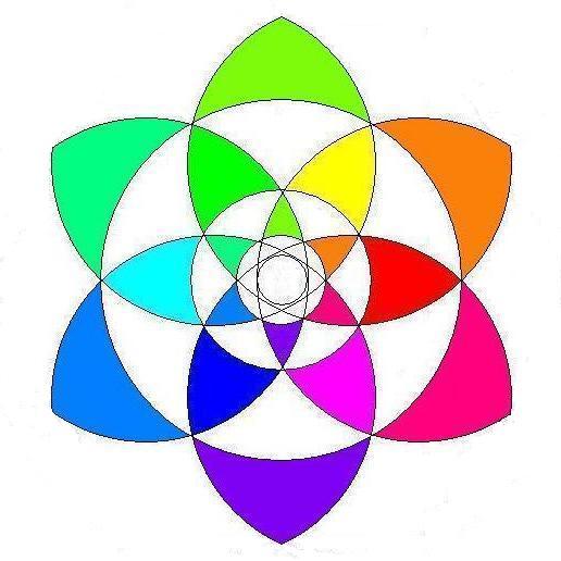 File Colour Wheel Jpg Wikimedia Commons