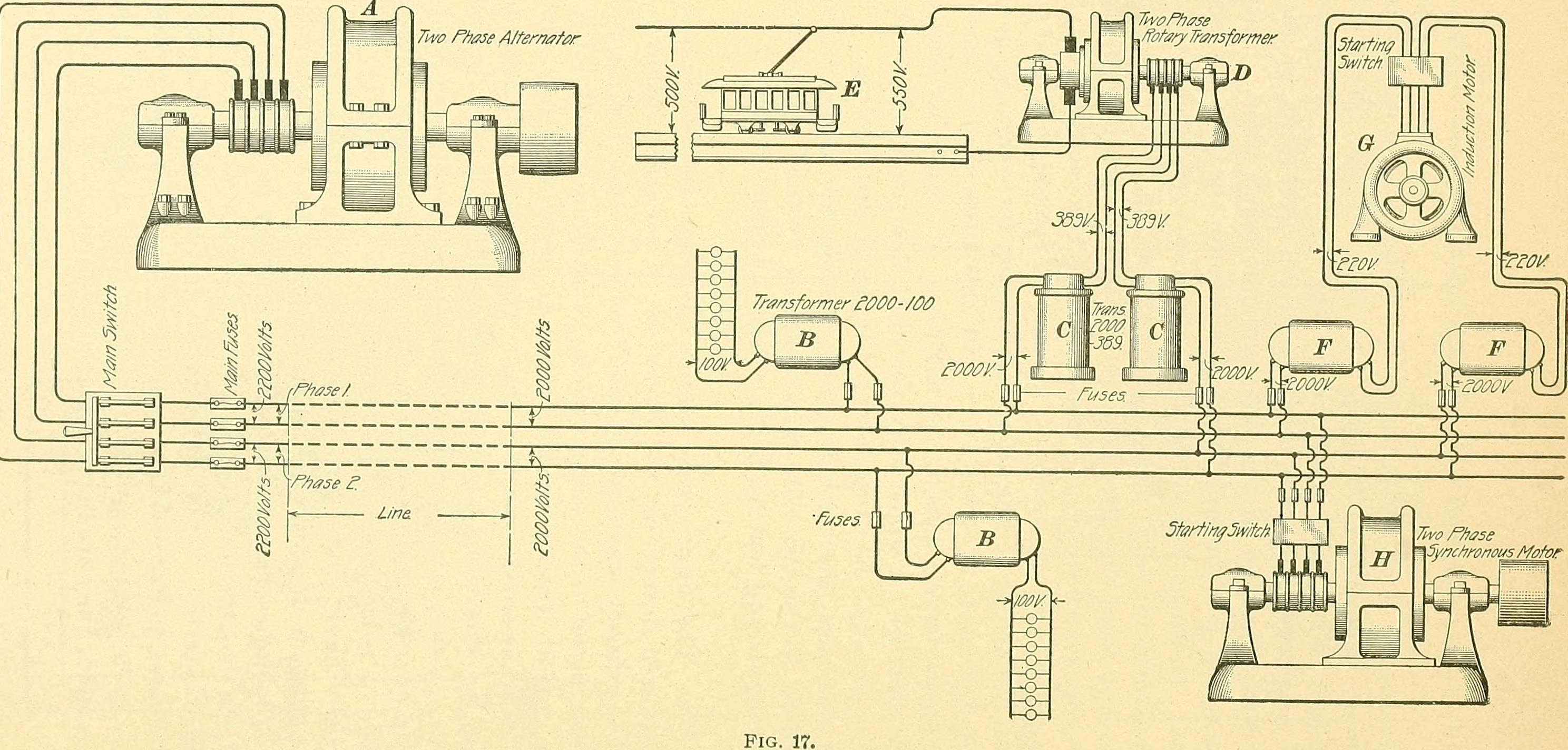 Fileelectric Engineering 1902 14590693878 Wikimedia Commons August 2013 Electronic Circuit Diagrams Schematics