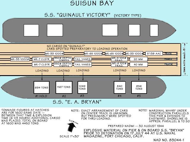 File Port Chicago Disaster  Pier Diagram Jpg