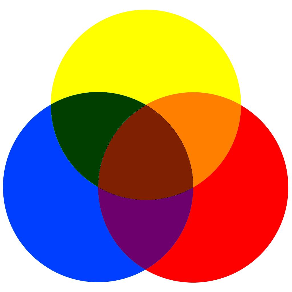 RYB Color Model