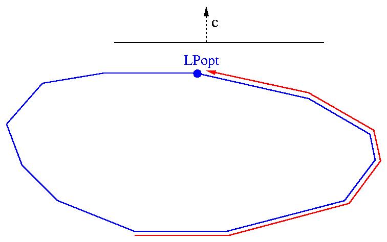 File:Simplex-method.png