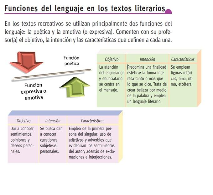 Description TEXTOS RECREATIVOS.jpg