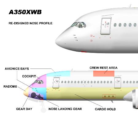 file:a350xwb diagram png