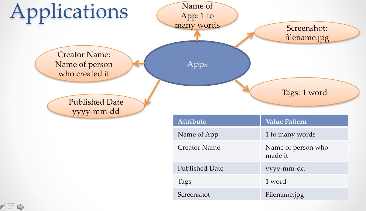 File Application Wikimedia Commons