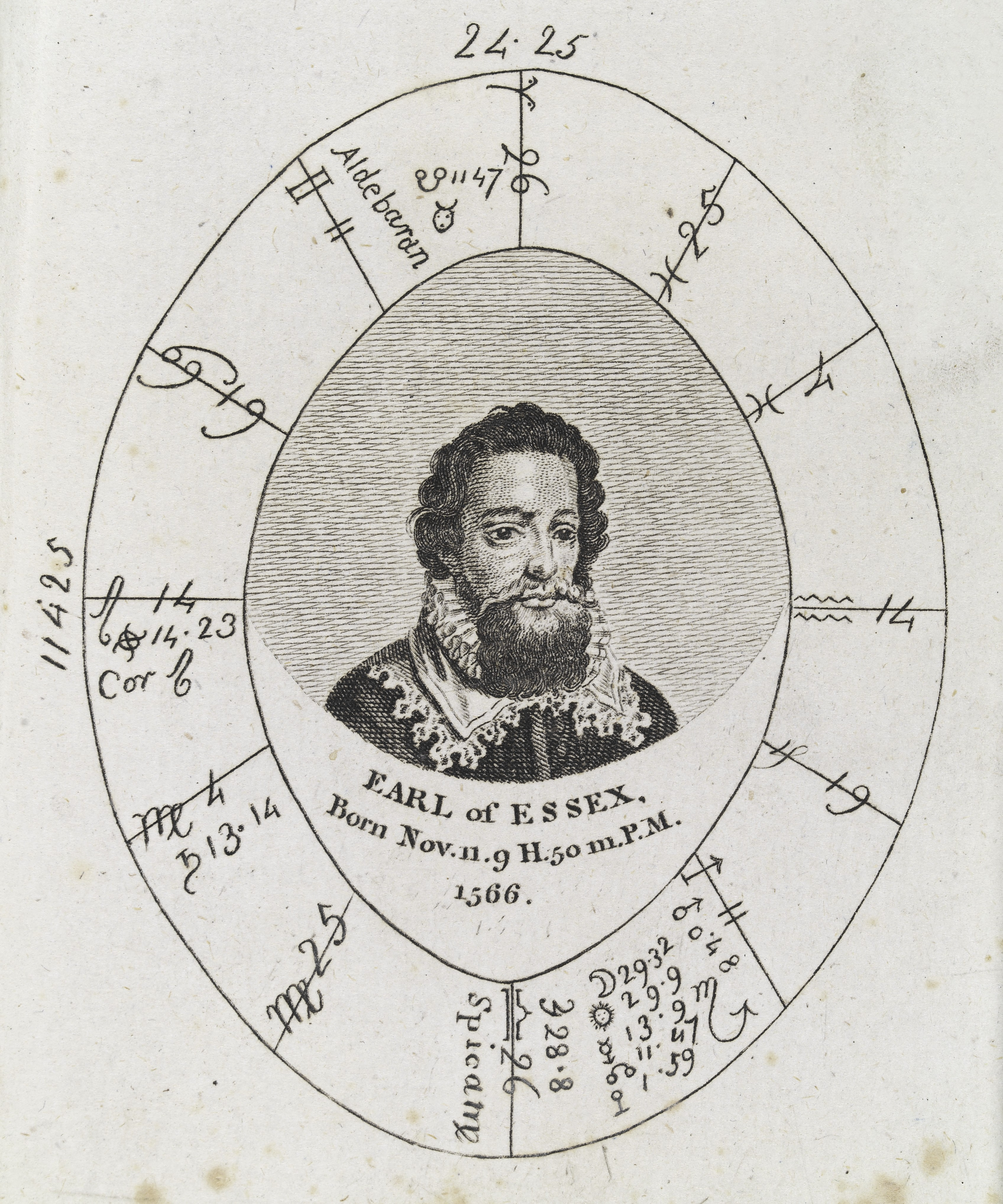 Chart Birthday Astrology: Astrological birth chart for Earl of Essex Wellcome L0040353 ,Chart