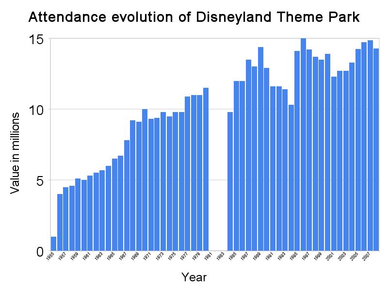 Disneyland Paris Annual Pab Hotel Discount