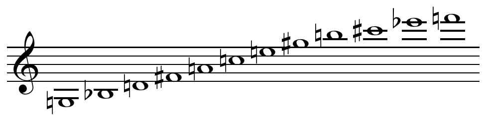 G, B♭, D, F♯, A, C, E, G♯, B, C♯, E♭, F