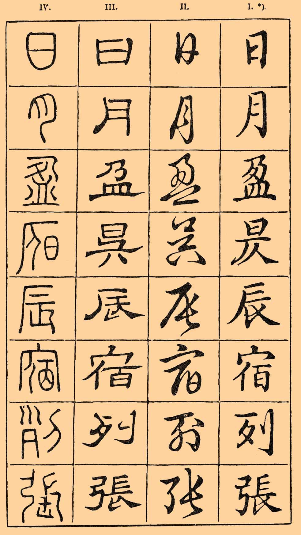 русско китайский словарь плохой