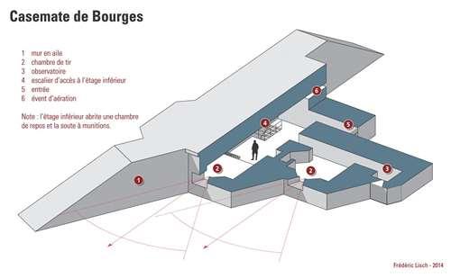 File:Cas-Bourges 1.jpg