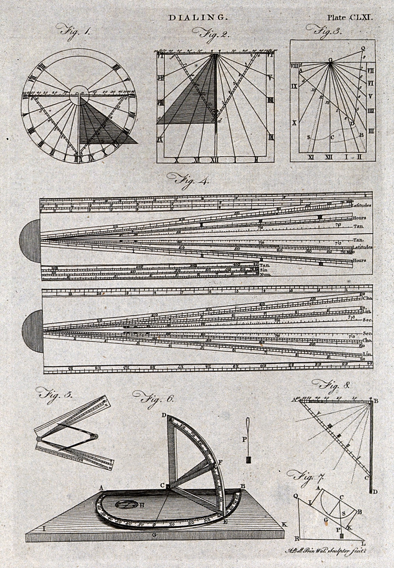 File:Civil engineering; diagrams for setting-out a dial. Engravin ...