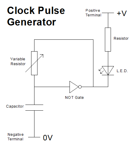 Fileclock pulse generatorg wikimedia commons fileclock pulse generatorg cheapraybanclubmaster Images