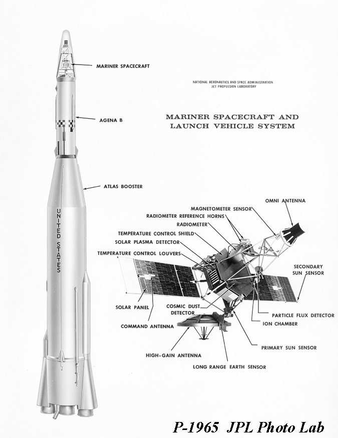 File:Diagram of Mariner 1 or 2 with Atlas-Agena launch vehicle.jpg ...