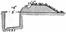 EB1911 Fortifications - Fig. 82.jpg