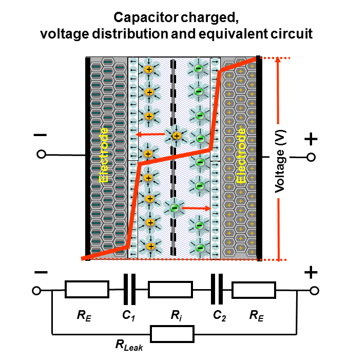 Capacitor1 also 5 Channel Car  lifier Wiring moreover 3e95c0 furthermore Capacitor voltage transformer additionally Bir200 200   Relay Isolator. on install audio capacitor