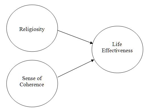 Multiple Linear Regression Wikiversity