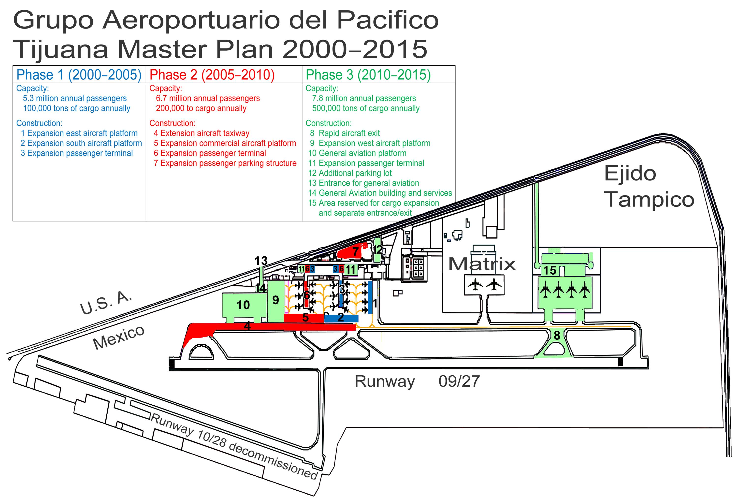 tijuana airport terminal map