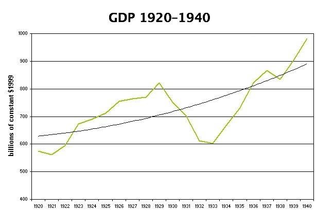 Номинальный ВВП