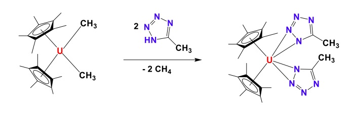 Kiplinger Synthesis