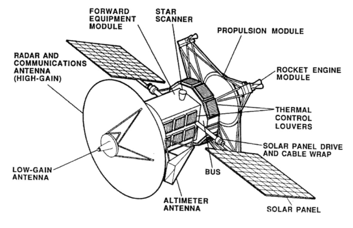 space probe drawing