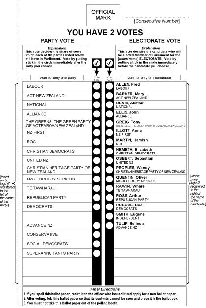Example of a House of Representatives ballot paper used in MMP elections New Zealand MMP voting paper.jpg
