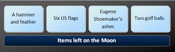"The image shows four boxes arranged in a horizontal line, containing sequential clues of ""A hammer and feather"", ""Six US flags"", ""Eugene Shoemaker's ashes"" and ""Two golf balls""."