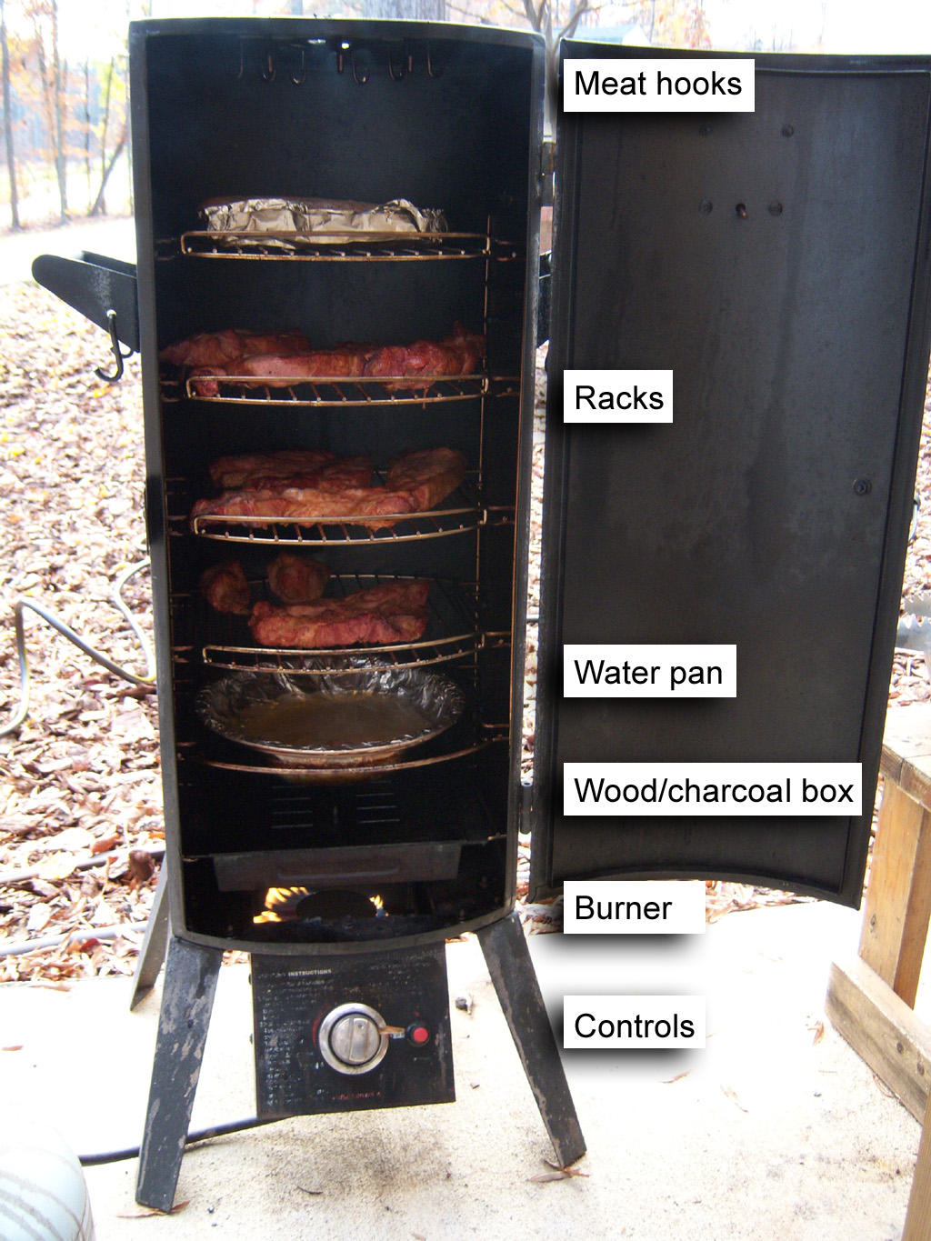 File propane wikipedia - How to smoke meat ...