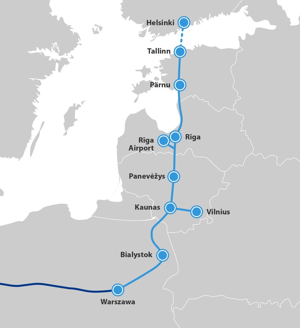 Rail Baltica - Wikipedia