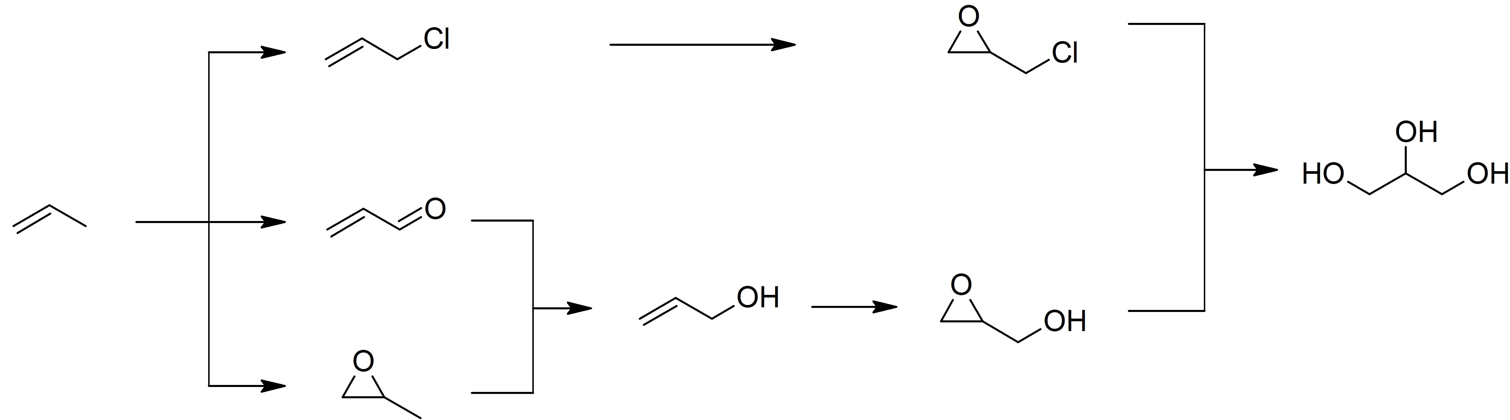 vad är propylene glycol