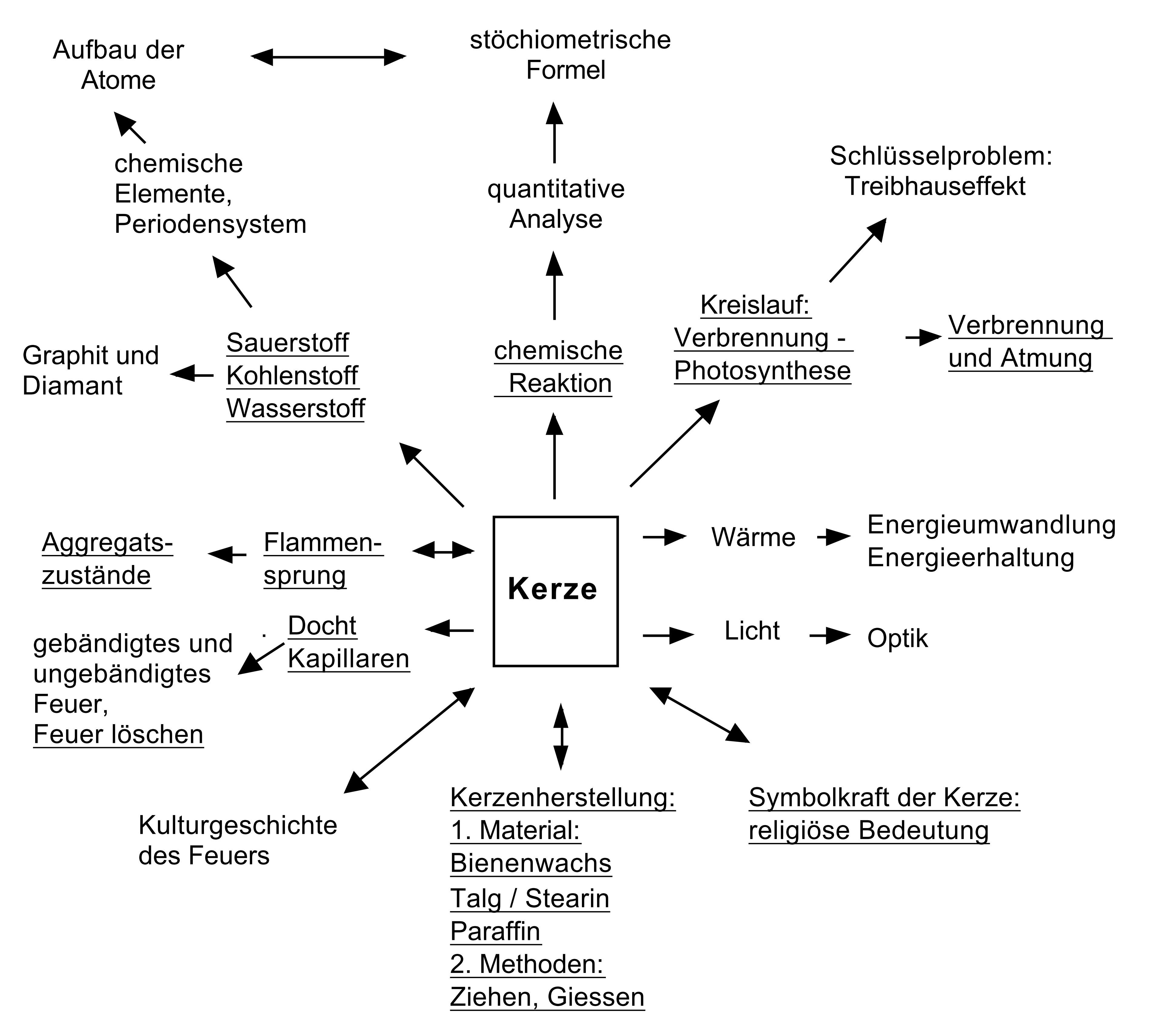 Wunderbar Kleinhirnwurms Anatomie Galerie - Anatomie Ideen - finotti ...