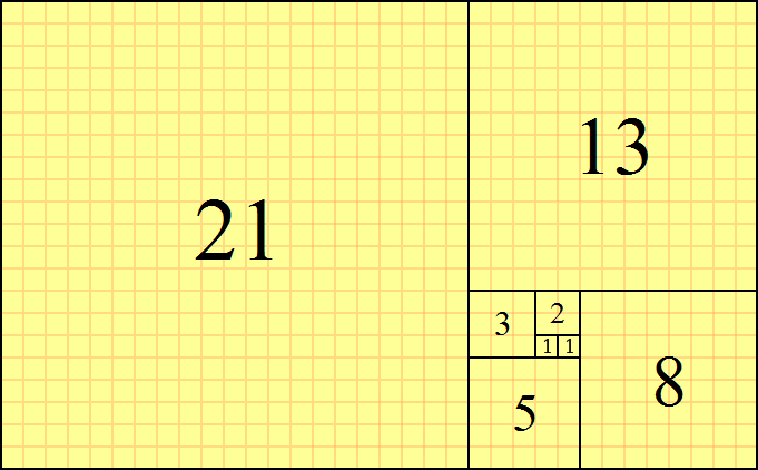 A tiling with squares whose side lengths are successive Fibonacci numbers