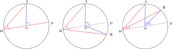 Angle centre dem.png