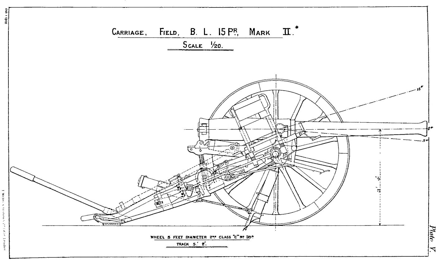 File:BL 15 pounder gun carriage Mark II* diagram jpg