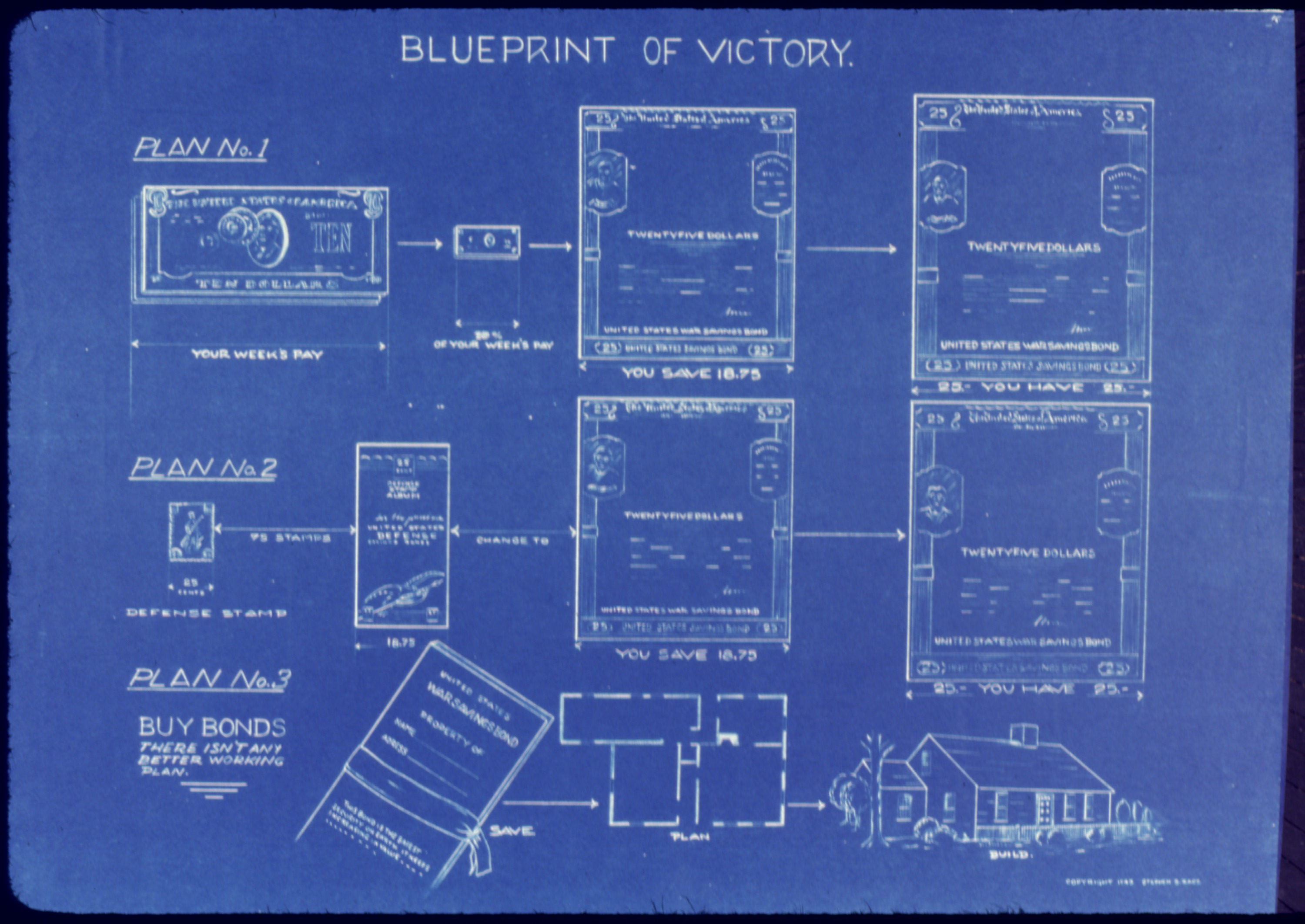 Blueprint Of A  S Cars