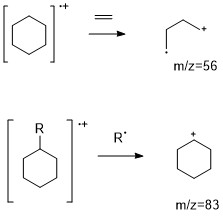 Cyclohexanes.jpg