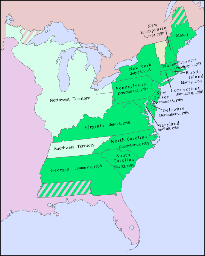 Dates US Constitution ratified by the 13 States.png