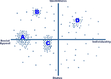 Perceptual Mapping Wikipedia