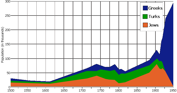the changes during the developmental period of greece and rome Abstract: in what sense were the ancient greeks and romans monogamous,   among historians specializing in this period bespeaks a remarkable lack of  in  the very long run, the trajectory of historical change reaches from habitual  resource polygyny at low levels of overall development to formal monogamy  coupled.