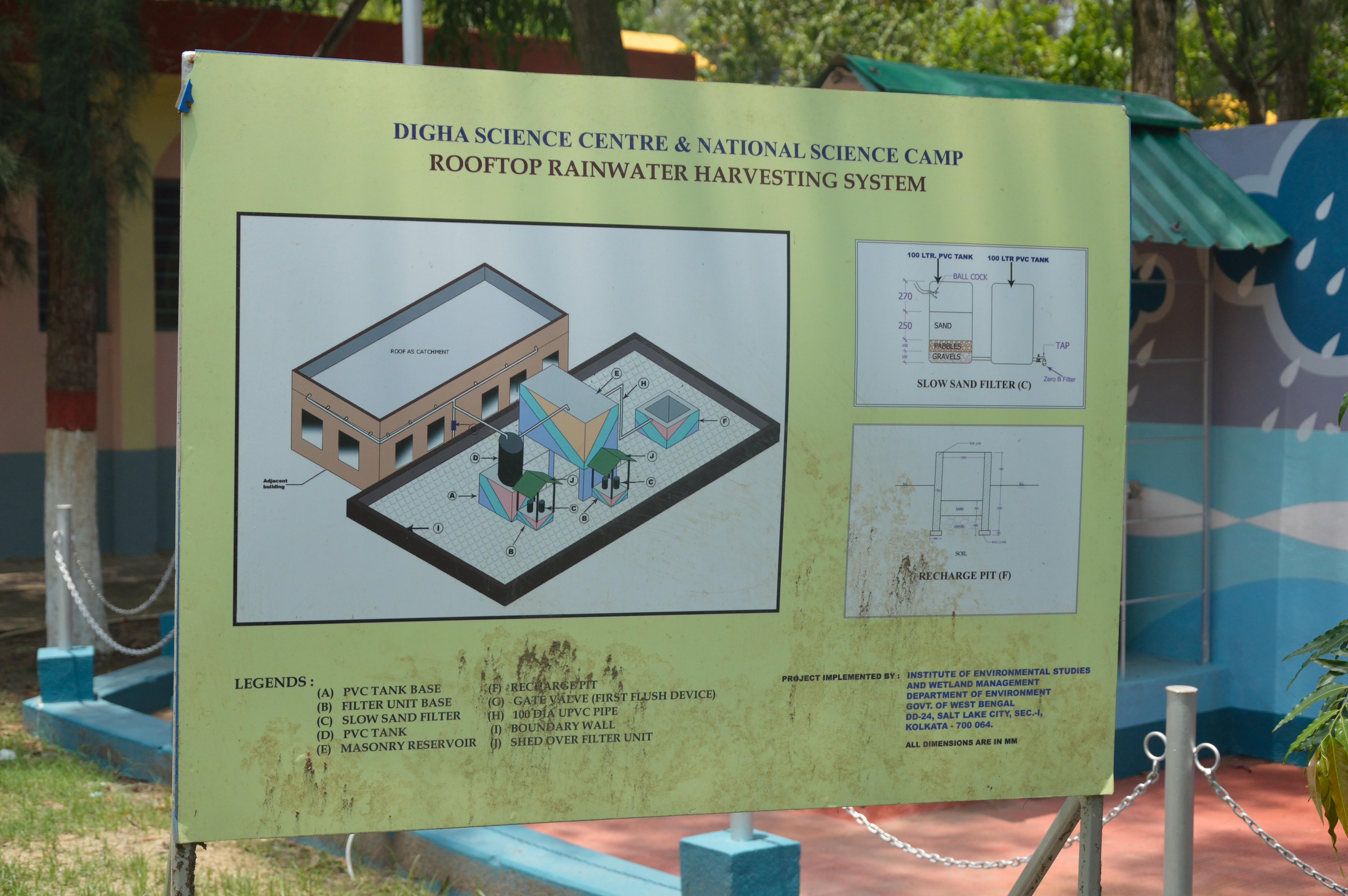 Description rainwater harvesting system jpg - File Signage Rooftop Rainwater Harvesting System Digha Science Centre New Digha