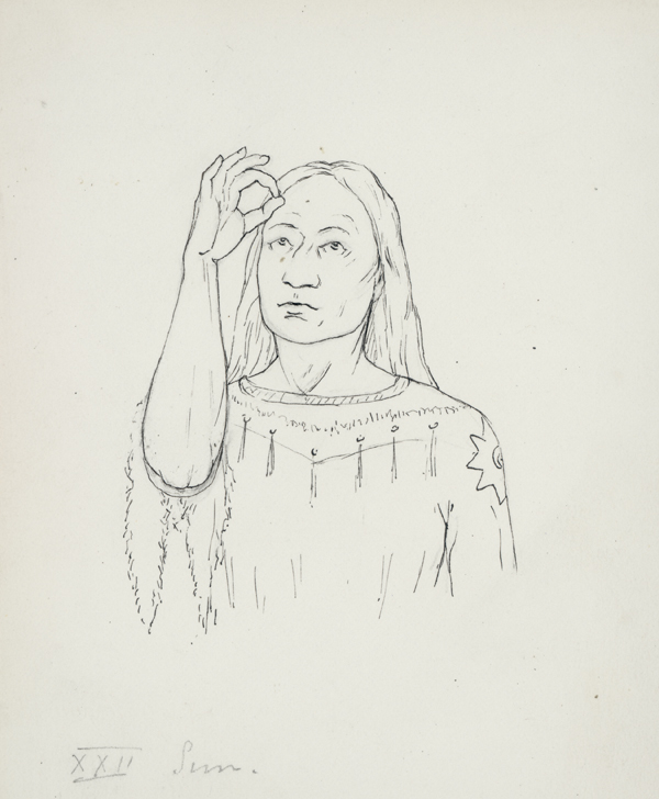 "An 1880 drawing of a person displaying the sign for ""Sun"" in Plains Indian Sign Language."