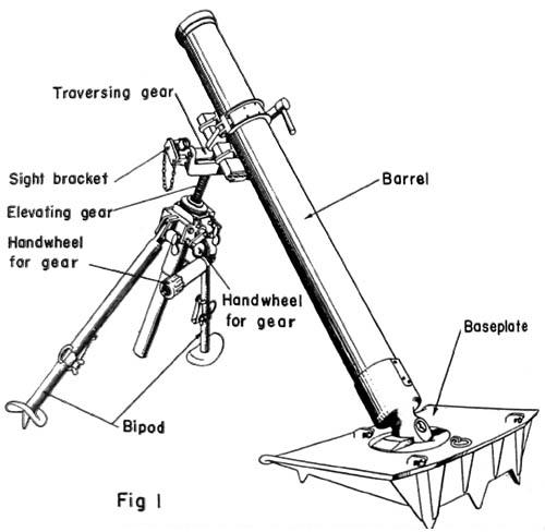 10 cm nebelwerfer 35 wikipedia 105Mm Cannon Round