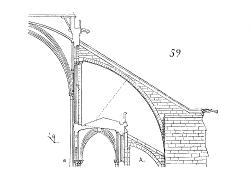 Arc boutant d finition c 39 est quoi for Architecture romane definition