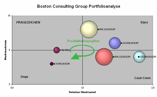 Boston dating consultant