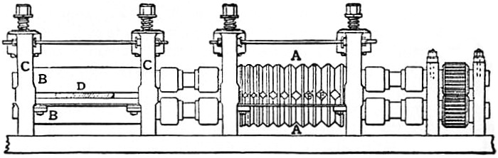 EB1911 Iron and Steel - Fig. 35.—Two-high Rolling Mill.jpg
